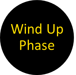 SMSF Wind Up
